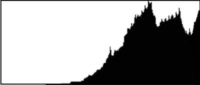 histogram-overexposed 1