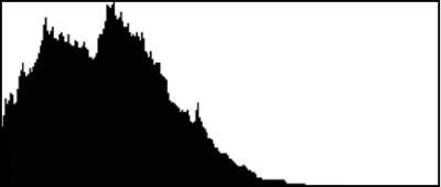 histogram-underexposed 1